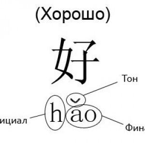 изучение китайского языка правильно