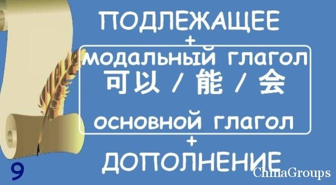Грамматическая конструкция в китайском языке