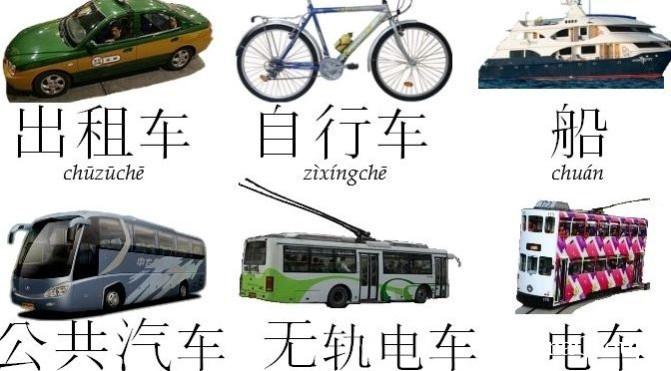 китайский язык и тоны в нем
