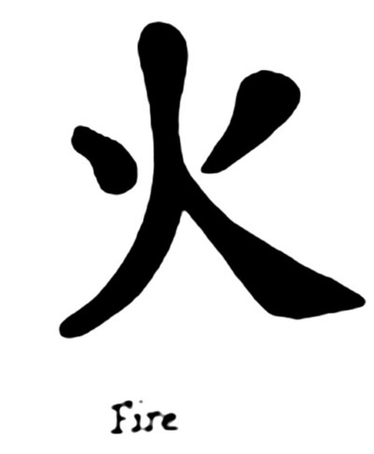 китайский иероглиф огонь